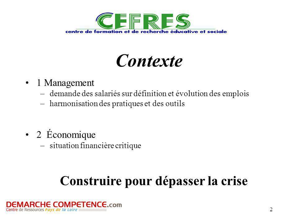 2 Contexte 1 Management –demande des salariés sur définition et évolution des emplois –harmonisation des pratiques et des outils 2 Économique –situation financière critique Construire pour dépasser la crise