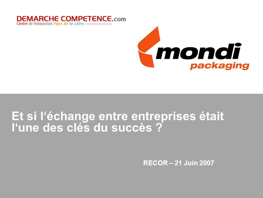 Et si léchange entre entreprises était lune des clés du succès RECOR – 21 Juin 2007