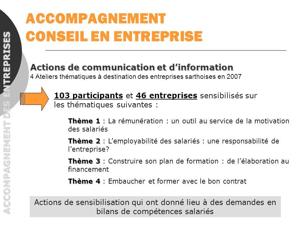 Marie DUCHAINE Marie DUCHAINE : Responsable de lInstitut pour le Développement des Compétences, coordination globale des équipes.