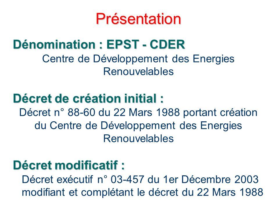 Les Missions Principales: Collecte, traitement et analyse des données – Evaluation des gisements solaire, éolien, géothermique et biomasse-énergie.