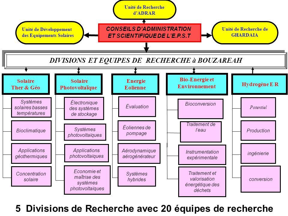 Les Unités de Recherche rattachées à lE.P.S.T Leurs missions: – Mise en œuvre dactivités de recherche/développement et dexpérimentation dans un ou plusieurs domaines de recherche complémentaires du Programme de lE.P.S.T.