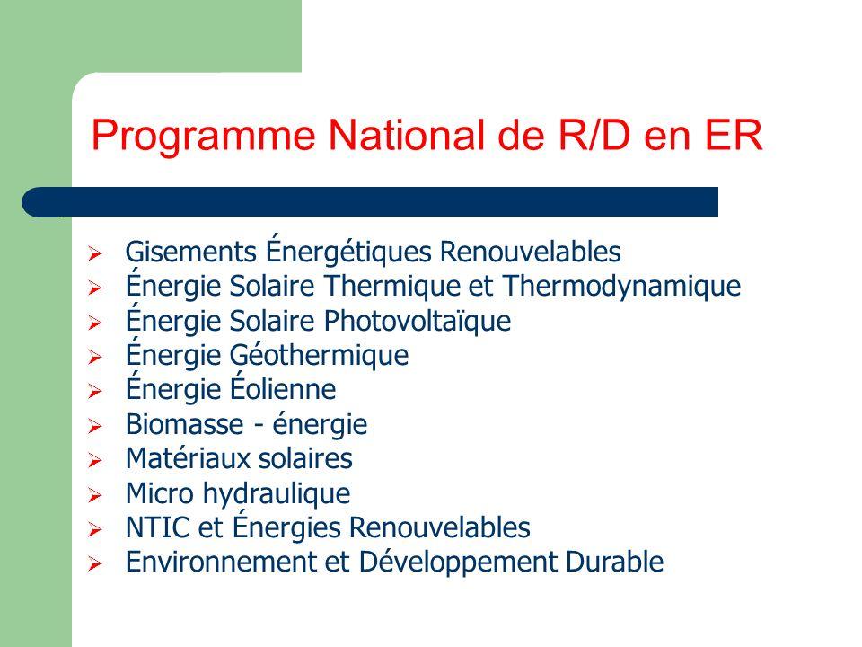 Les Objectifs Prioritaires de lEPST PHASE 0 : Consolidation de l E.P.S.T « CDER » ( 2009 )et toutes ses Unités de Recherche en matière de ressource humaine qualifiée et dinfrastructures de base PHASE I : Passage des 3 Unités au statut dEPST ( 2010 ) Prise en charge du Programme National (2010-2011) R/D en ENERGIES RENOUVELABLES PHASE II : Rehausser les performances scientifiques et (2012-2015) technologiques générales dans le secteur PHASE III : Applications économiques et de puissance (2016-2020) et lancement dune industrie ER rentable