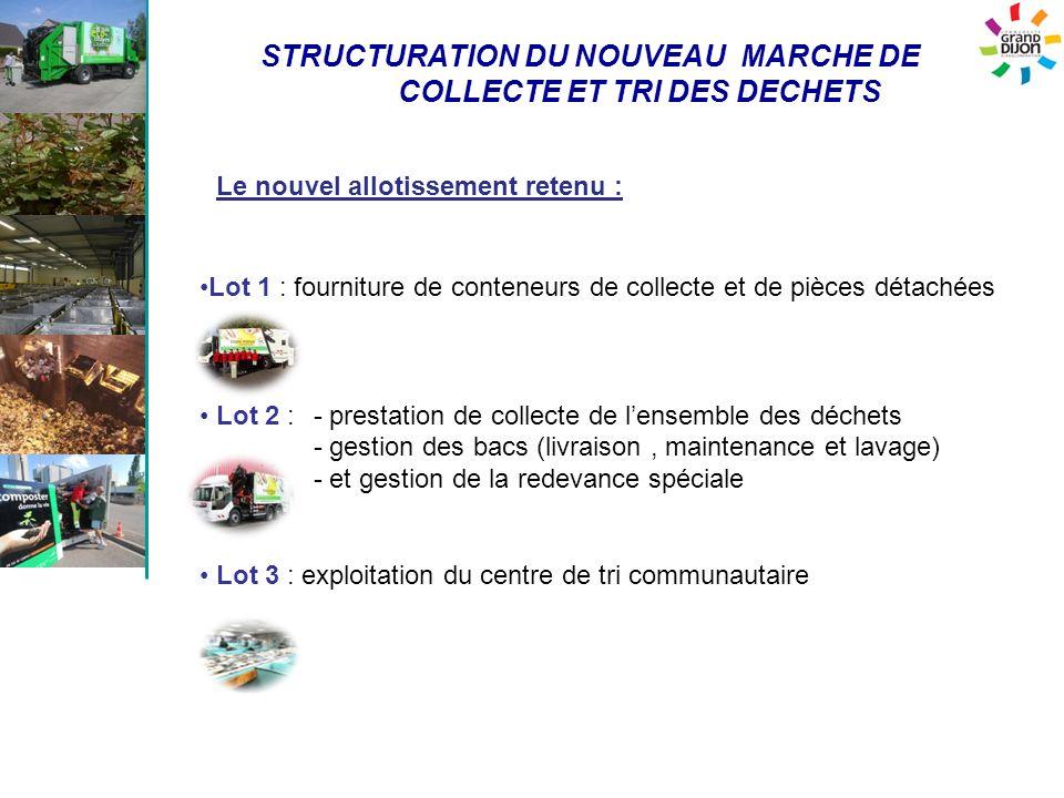 STRUCTURATION DU NOUVEAU MARCHE DE COLLECTE ET TRI DES DECHETS Lot 1 : fourniture de conteneurs de collecte et de pièces détachées Lot 2 : - prestatio
