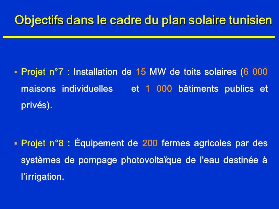Objectifs dans le cadre du plan solaire tunisien Projet n°7 : Installation de 15 MW de toits solaires (6 000 maisons individuelles et 1 000 bâtiments