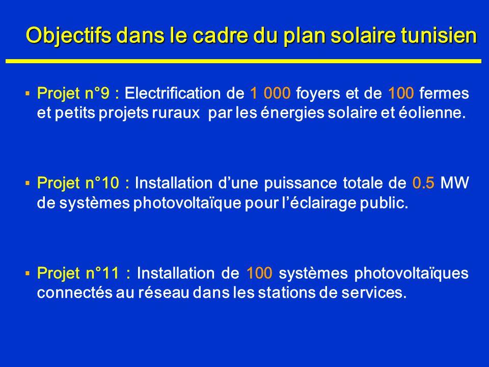 Objectifs dans le cadre du plan solaire tunisien Projet n°9 : Electrification de 1 000 foyers et de 100 fermes et petits projets ruraux par les énergi