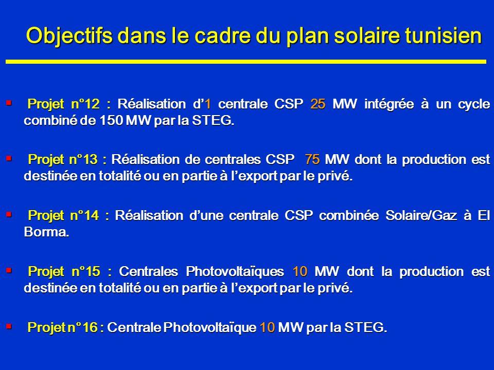 Objectifs dans le cadre du plan solaire tunisien Projet n°12 : Réalisation d1 centrale CSP 25 MW intégrée à un cycle combiné de 150 MW par la STEG. Pr