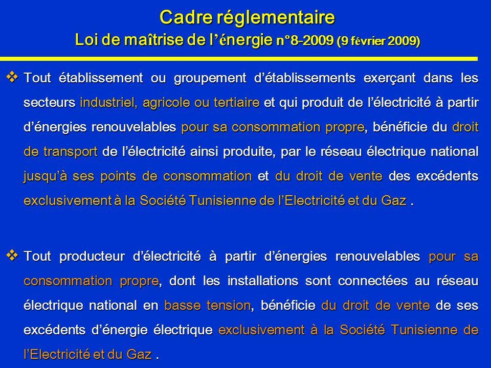 Cadre réglementaire Loi de ma î trise de l é nergie n°8-2009 (9 f é vrier 2009) Tout établissement ou groupement détablissements exerçant dans les sec
