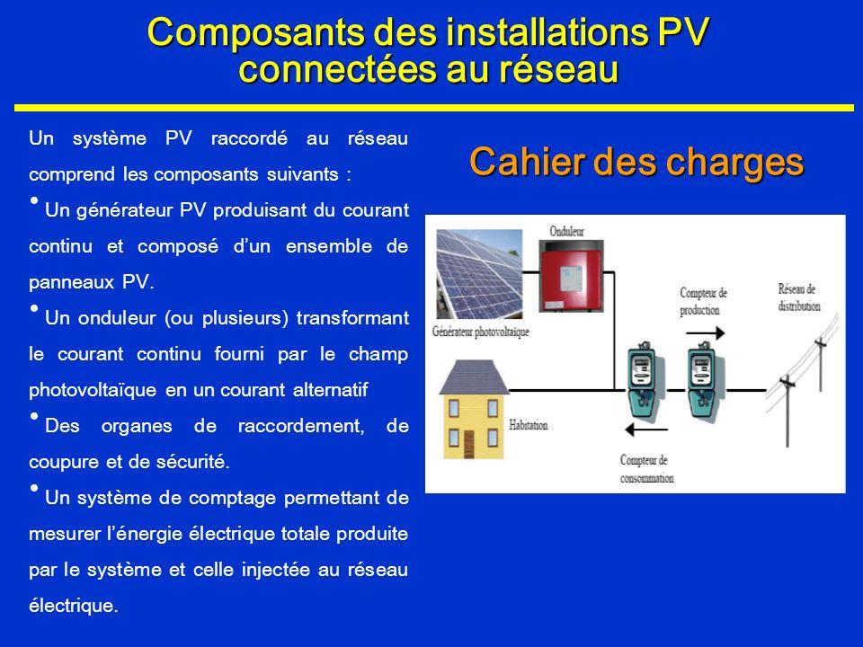 Composants des installations PV connectées au réseau Un système PV raccordé au réseau comprend les composants suivants : Un générateur PV produisant d