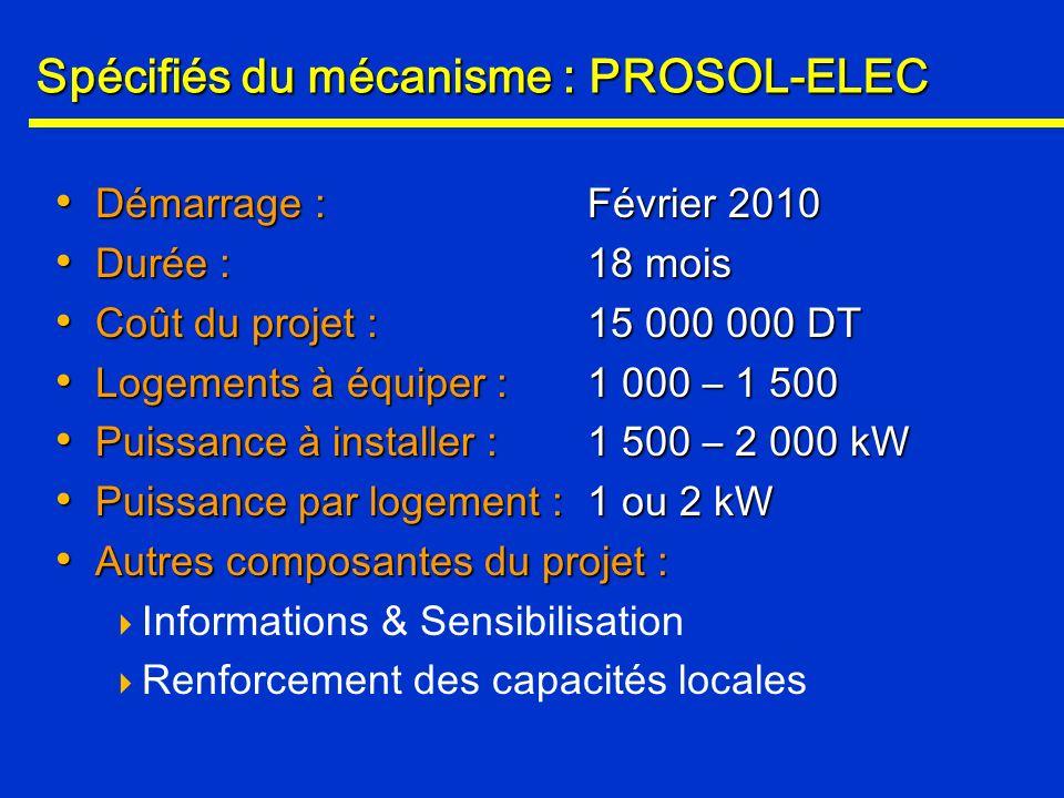 Spécifiés du mécanisme : PROSOL-ELEC Démarrage : Février 2010 Démarrage : Février 2010 Durée :18 mois Durée :18 mois Coût du projet :15 000 000 DT Coû