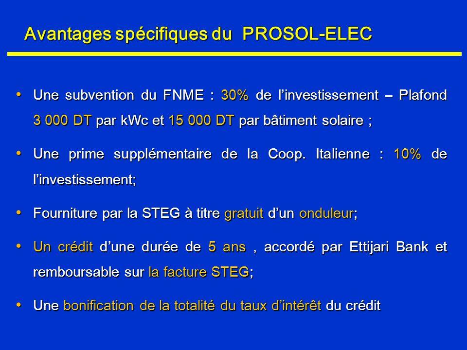 Avantages spécifiques du PROSOL-ELEC Une subvention du FNME : 30% de linvestissement – Plafond 3 000 DT par kWc et 15 000 DT par bâtiment solaire ; Un