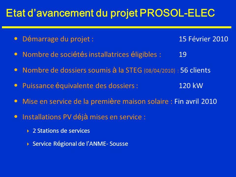 Etat davancement du projet PROSOL-ELEC D é marrage du projet : 15 Février 2010 Nombre de soci é t é s installatrices é ligibles : 19 Nombre de dossier