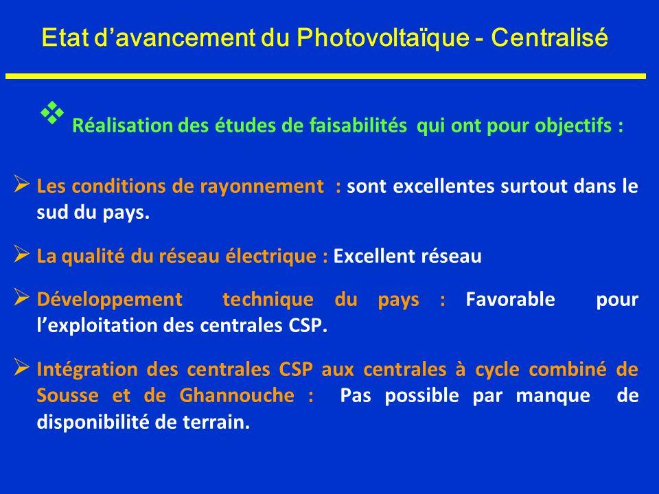Etat davancement du Photovoltaïque - Centralisé Les conditions de rayonnement : sont excellentes surtout dans le sud du pays. La qualité du réseau éle