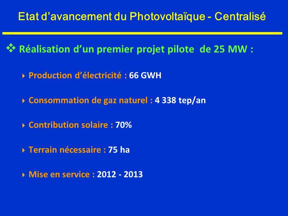 Etat davancement du Photovoltaïque - Centralisé Réalisation dun premier projet pilote de 25 MW : Production délectricité : 66 GWH Consommation de gaz