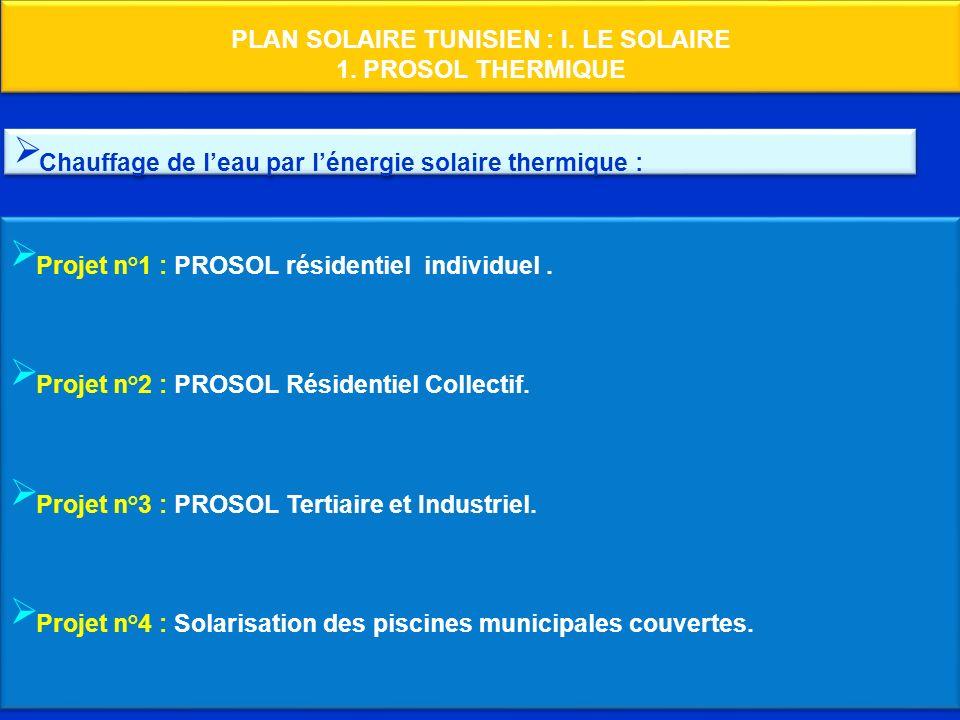 PLAN SOLAIRE TUNISIEN : I. LE SOLAIRE 1. PROSOL THERMIQUE PLAN SOLAIRE TUNISIEN : I. LE SOLAIRE 1. PROSOL THERMIQUE Chauffage de leau par lénergie sol