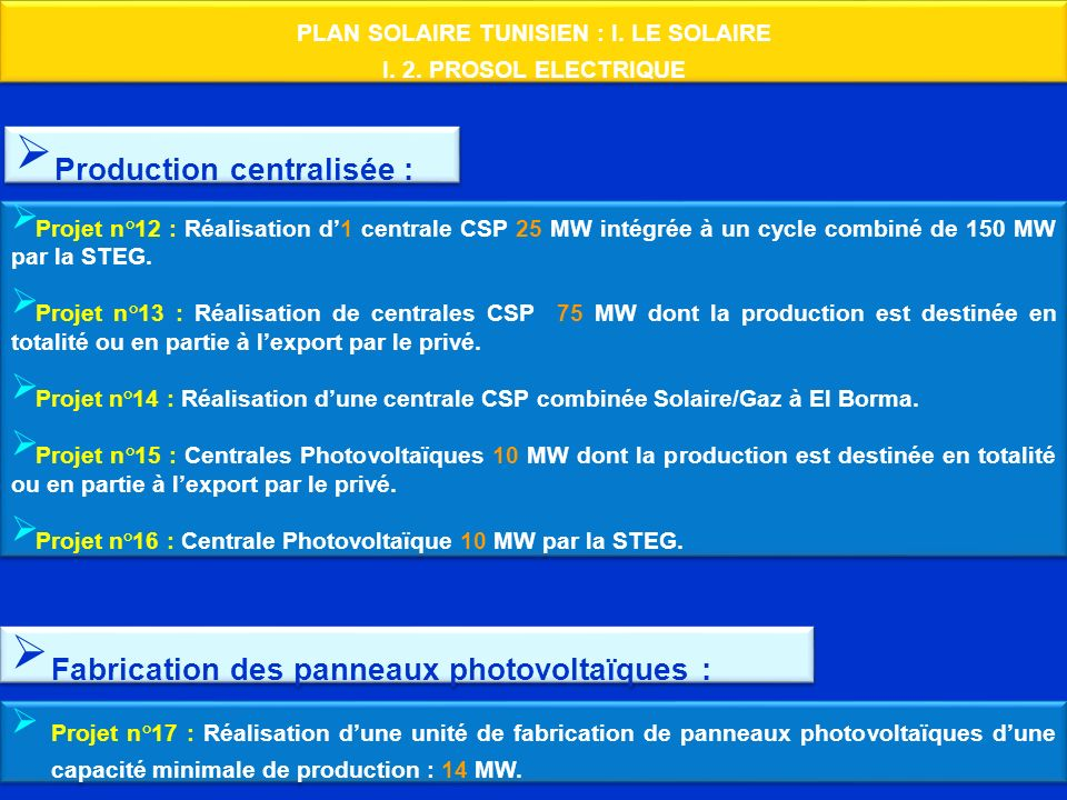 PLAN SOLAIRE TUNISIEN : I. LE SOLAIRE I. 2. PROSOL ELECTRIQUE PLAN SOLAIRE TUNISIEN : I. LE SOLAIRE I. 2. PROSOL ELECTRIQUE Production centralisée : P