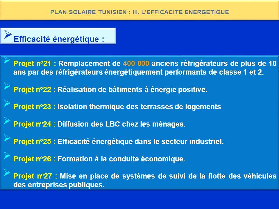 PLAN SOLAIRE TUNISIEN : III. LEFFICACITE ENERGETIQUE Projet n°21 : Remplacement de 400 000 anciens réfrigérateurs de plus de 10 ans par des réfrigérat