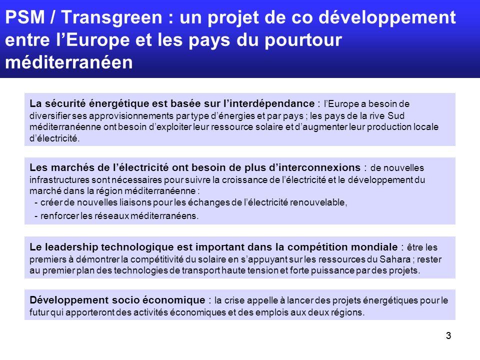 3 PSM / Transgreen : un projet de co développement entre lEurope et les pays du pourtour méditerranéen 3 Le leadership technologique est important dans la compétition mondiale : être les premiers à démontrer la compétitivité du solaire en sappuyant sur les ressources du Sahara ; rester au premier plan des technologies de transport haute tension et forte puissance par des projets.