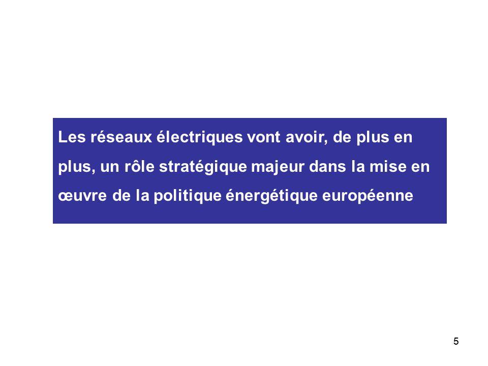 55 Les réseaux électriques vont avoir, de plus en plus, un rôle stratégique majeur dans la mise en œuvre de la politique énergétique européenne