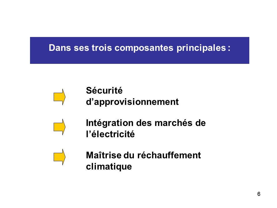 66 Dans ses trois composantes principales : Sécurité dapprovisionnement Intégration des marchés de lélectricité Maîtrise du réchauffement climatique