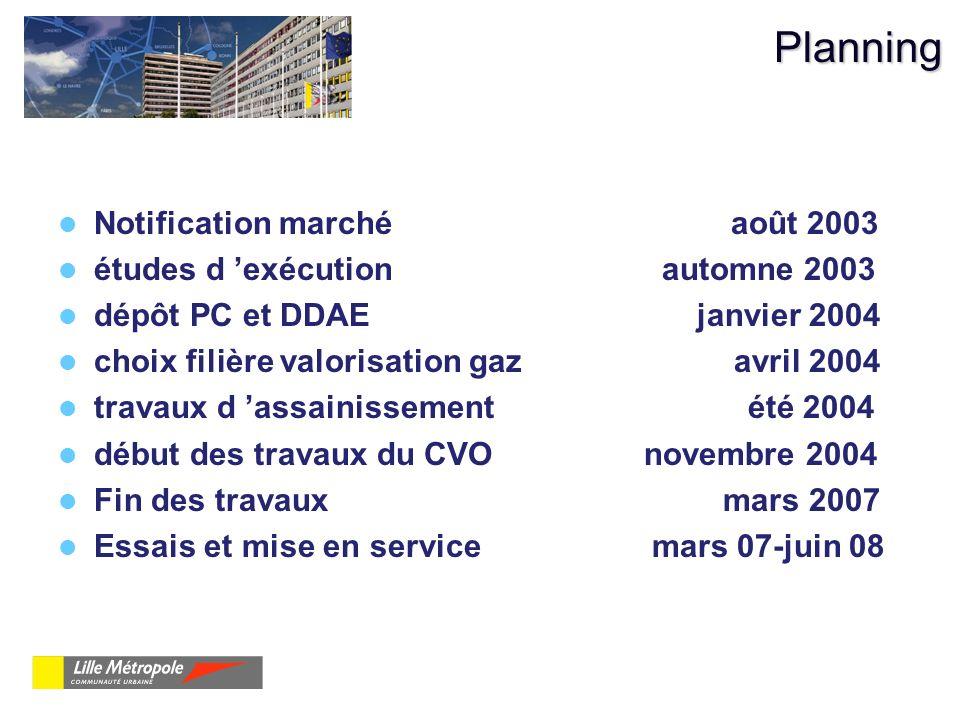 Planning Notification marché août 2003 études d exécution automne 2003 dépôt PC et DDAE janvier 2004 choix filière valorisation gaz avril 2004 travaux