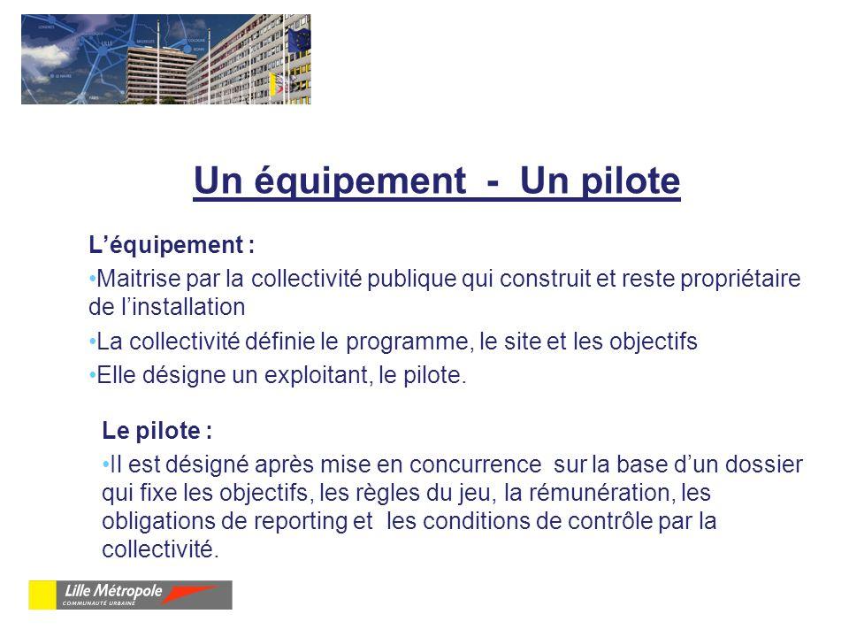 Un équipement - Un pilote Léquipement : Maitrise par la collectivité publique qui construit et reste propriétaire de linstallation La collectivité déf