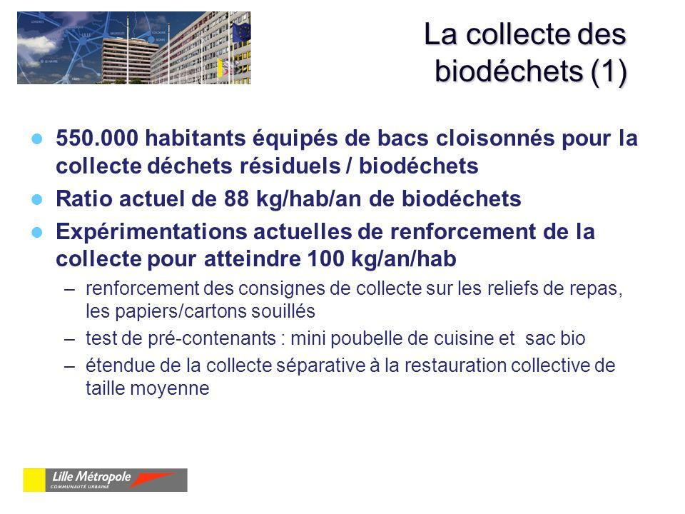 La collecte des biodéchets (1) 550.000 habitants équipés de bacs cloisonnés pour la collecte déchets résiduels / biodéchets Ratio actuel de 88 kg/hab/