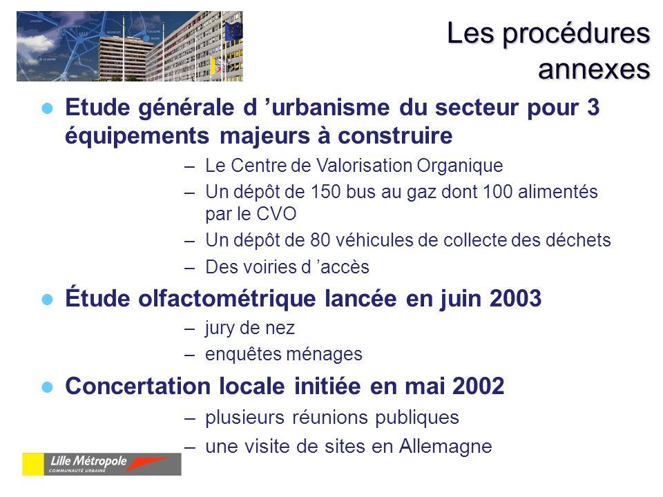 Les procédures annexes Etude générale d urbanisme du secteur pour 3 équipements majeurs à construire –Le Centre de Valorisation Organique –Un dépôt de