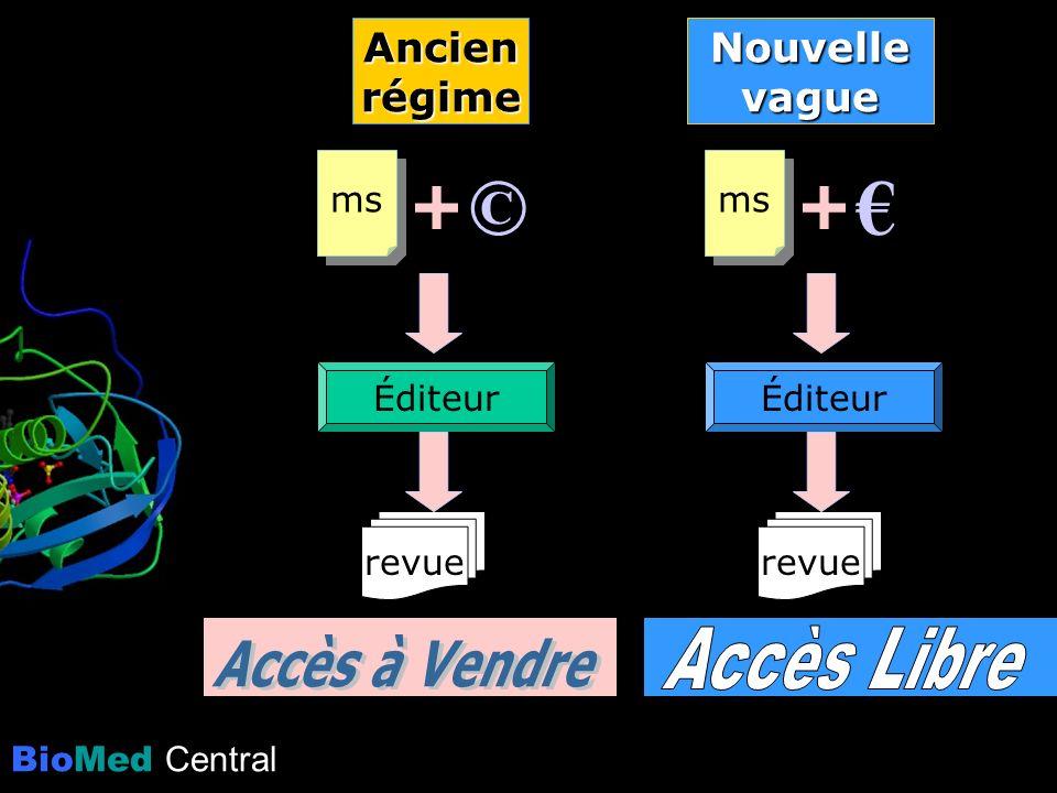 BioMed Central Ancienrégime ms © revue Éditeur Nouvellevague ms revue Éditeur