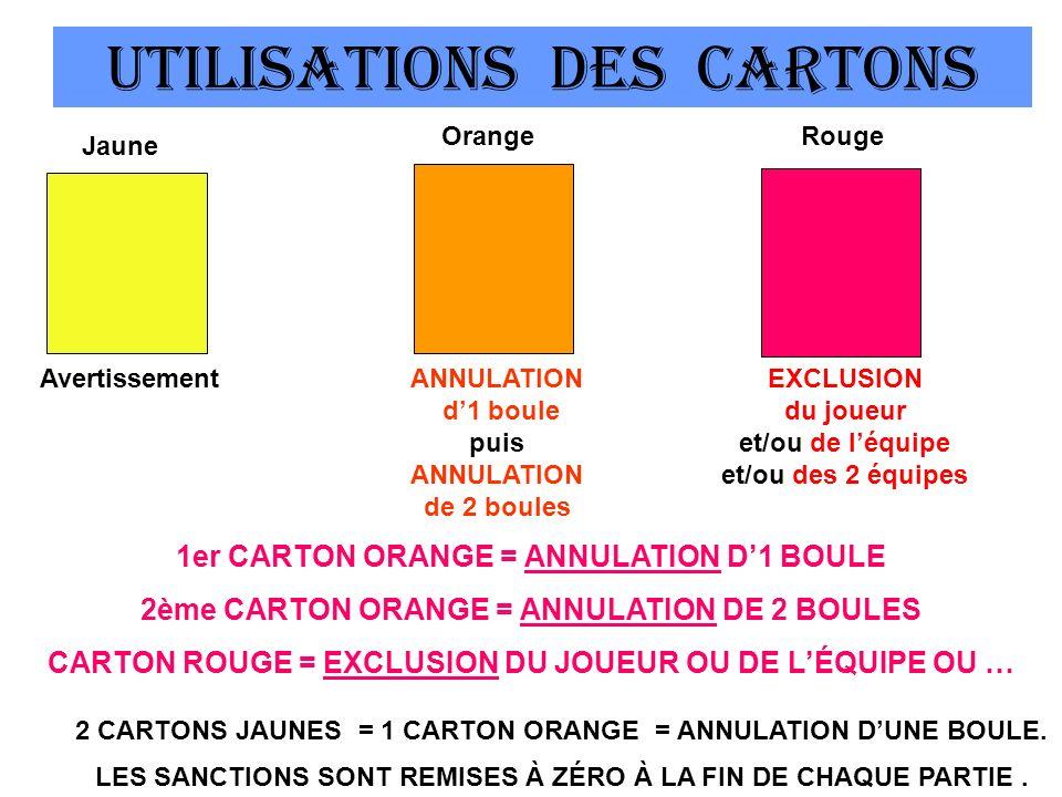 Utilisations des cartons AvertissementANNULATION d1 boule puis ANNULATION de 2 boules EXCLUSION du joueur et/ou de léquipe et/ou des 2 équipes Jaune OrangeRouge 2 CARTONS JAUNES = 1 CARTON ORANGE = ANNULATION DUNE BOULE.