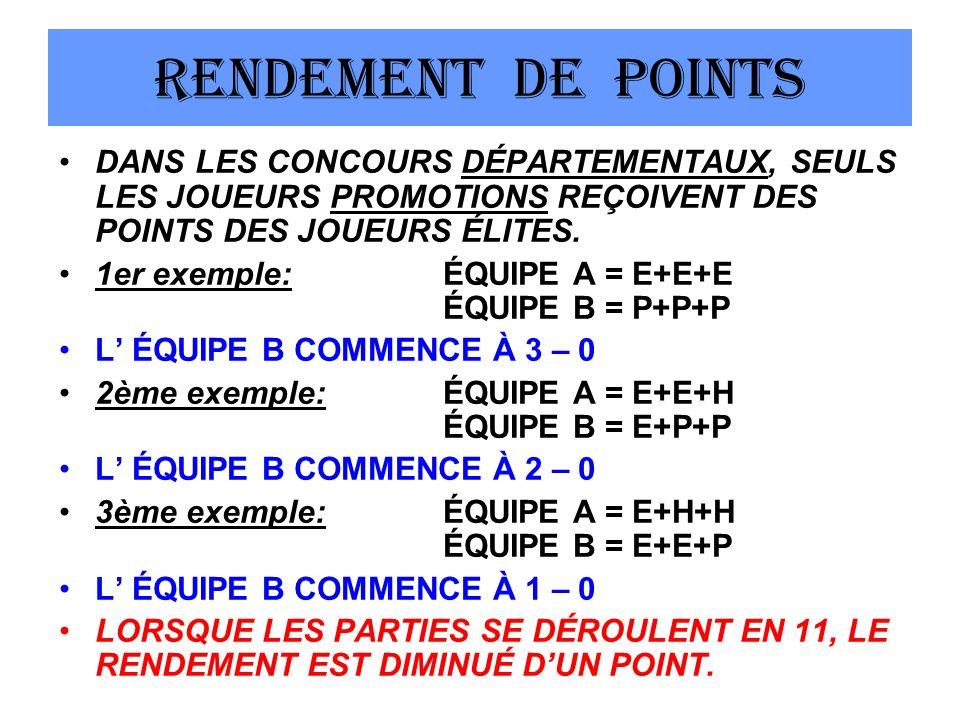 RENDEMENT DE POINTS DANS LES CONCOURS DÉPARTEMENTAUX, SEULS LES JOUEURS PROMOTIONS REÇOIVENT DES POINTS DES JOUEURS ÉLITES.