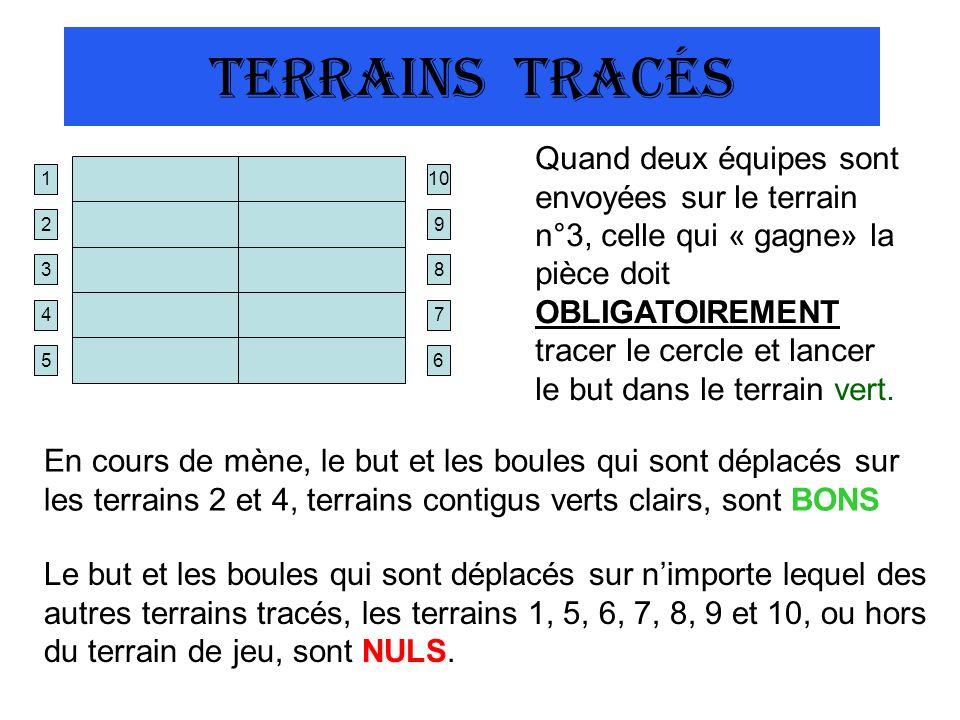 TERRAINS TRACÉS 1 2 3 10 9 4 6 7 8 5 Quand deux équipes sont envoyées sur le terrain n°3, celle qui « gagne» la pièce doit OBLIGATOIREMENT tracer le cercle et lancer le but dans le terrain vert.