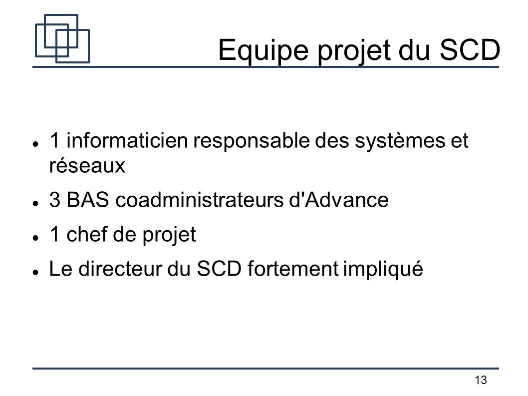 13 Equipe projet du SCD 1 informaticien responsable des systèmes et réseaux 3 BAS coadministrateurs d'Advance 1 chef de projet Le directeur du SCD for