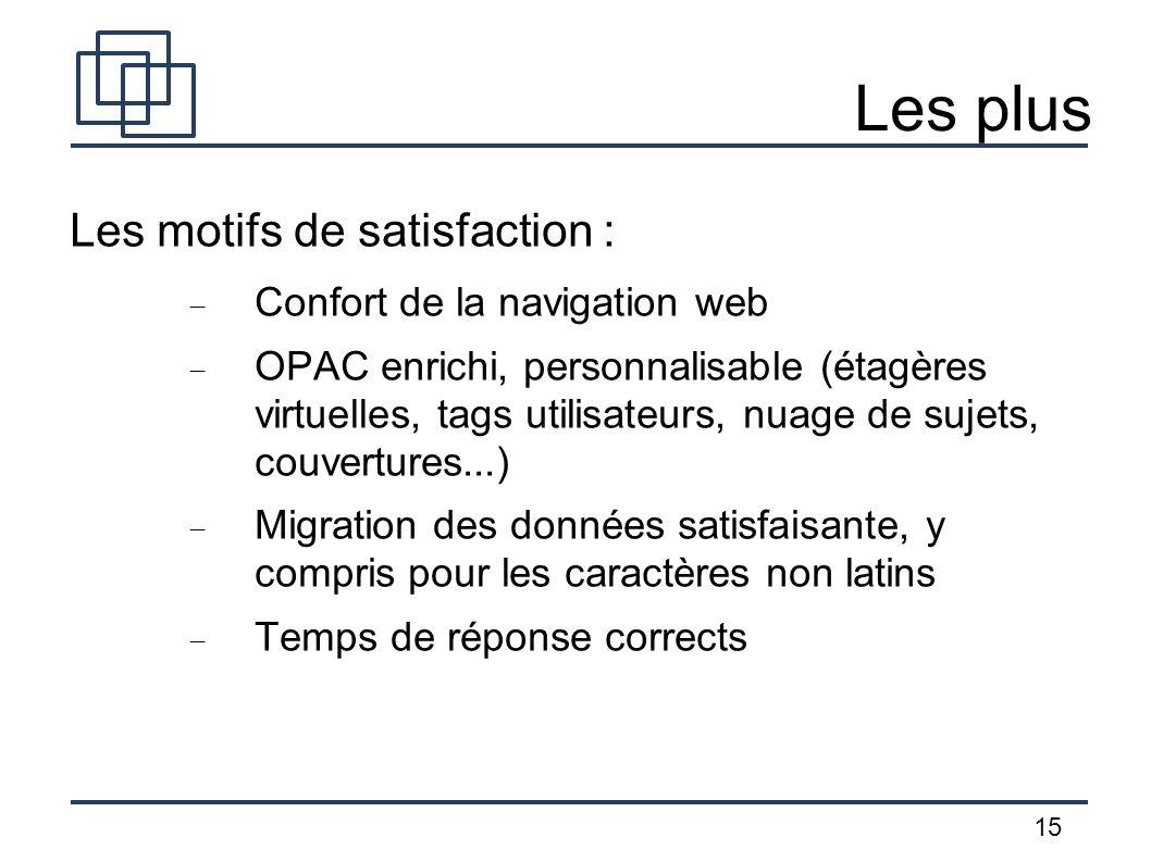 15 Les plus Les motifs de satisfaction : Confort de la navigation web OPAC enrichi, personnalisable (étagères virtuelles, tags utilisateurs, nuage de