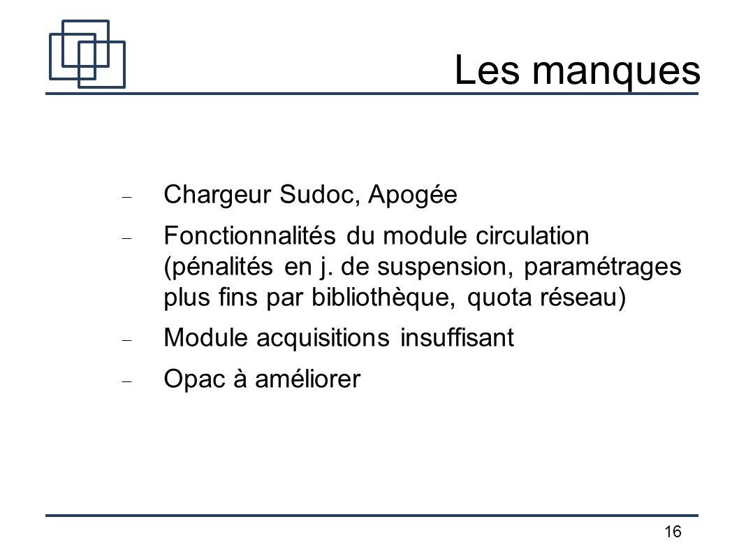 16 Les manques Chargeur Sudoc, Apogée Fonctionnalités du module circulation (pénalités en j. de suspension, paramétrages plus fins par bibliothèque, q