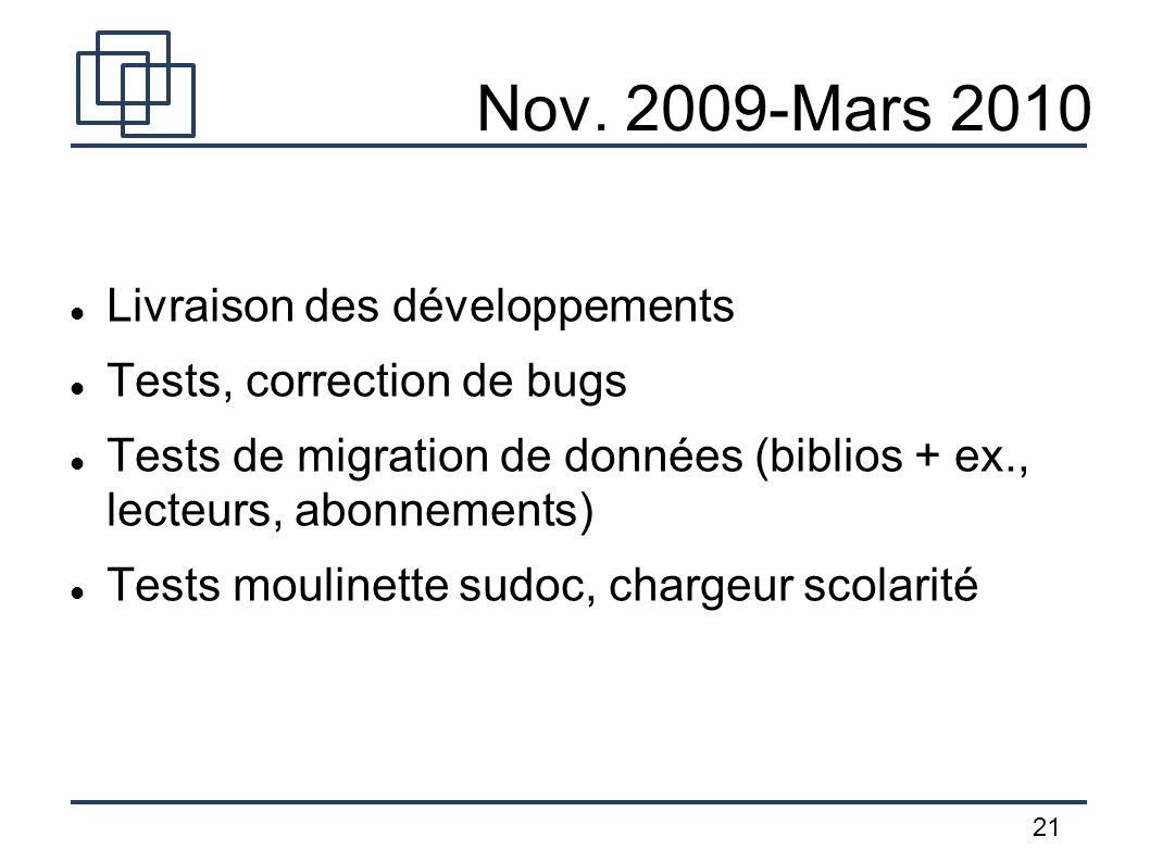 21 Nov. 2009-Mars 2010 Livraison des développements Tests, correction de bugs Tests de migration de données (biblios + ex., lecteurs, abonnements) Tes