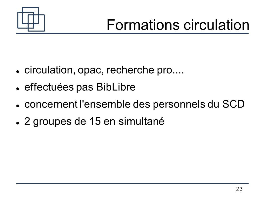 23 Formations circulation circulation, opac, recherche pro.... effectuées pas BibLibre concernent l'ensemble des personnels du SCD 2 groupes de 15 en