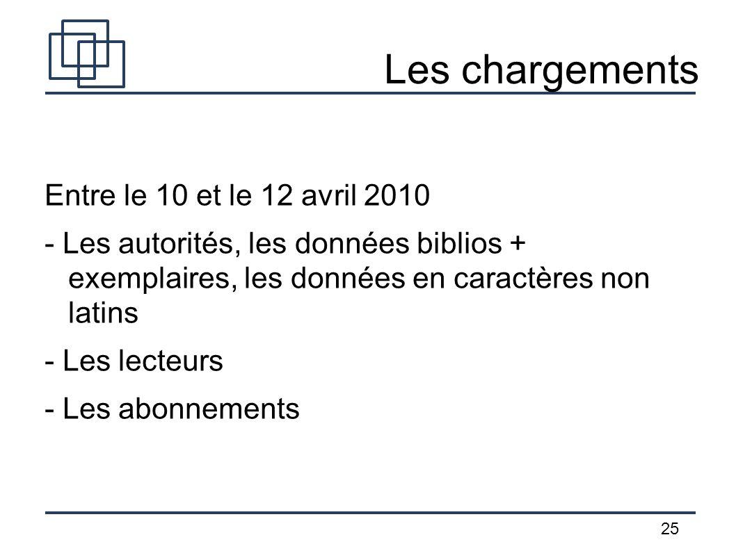 25 Les chargements Entre le 10 et le 12 avril 2010 - Les autorités, les données biblios + exemplaires, les données en caractères non latins - Les lect