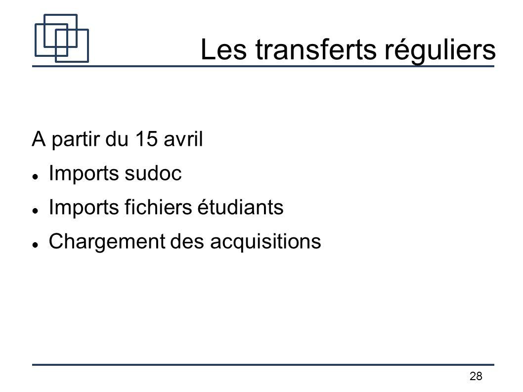 28 Les transferts réguliers A partir du 15 avril Imports sudoc Imports fichiers étudiants Chargement des acquisitions