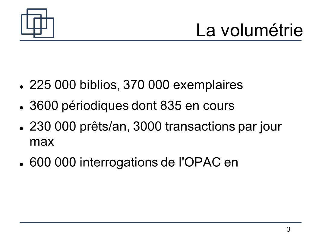 3 La volumétrie 225 000 biblios, 370 000 exemplaires 3600 périodiques dont 835 en cours 230 000 prêts/an, 3000 transactions par jour max 600 000 inter