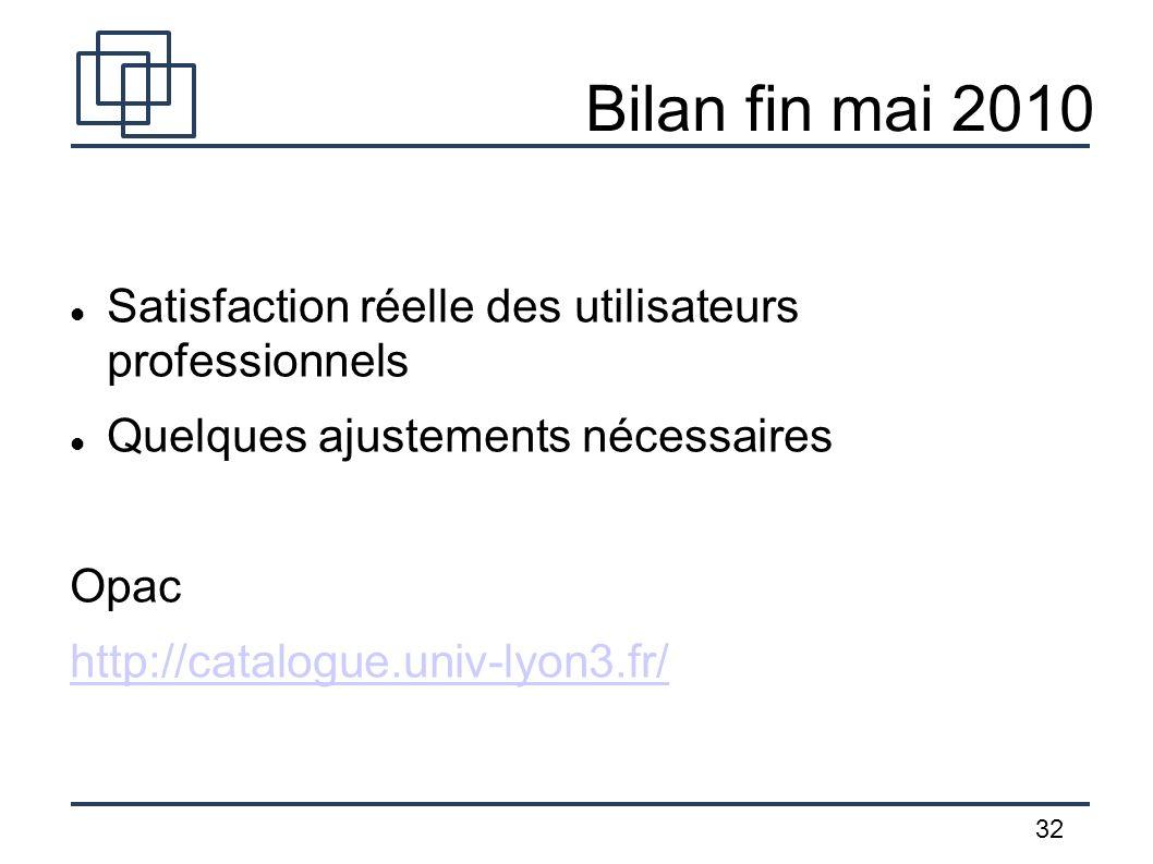 32 Bilan fin mai 2010 Satisfaction réelle des utilisateurs professionnels Quelques ajustements nécessaires Opac http://catalogue.univ-lyon3.fr/