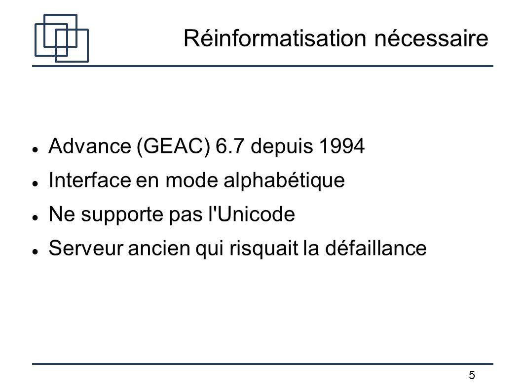 5 Réinformatisation nécessaire Advance (GEAC) 6.7 depuis 1994 Interface en mode alphabétique Ne supporte pas l'Unicode Serveur ancien qui risquait la