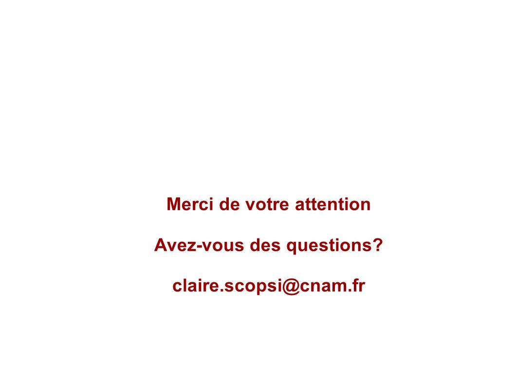 Merci de votre attention Avez-vous des questions? claire.scopsi@cnam.fr