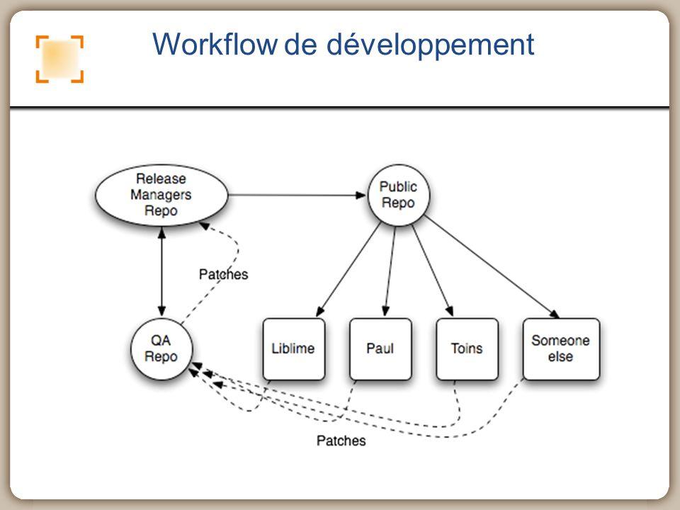Workflow de développement