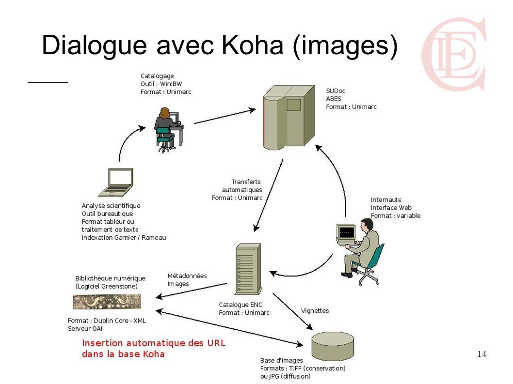 14 Dialogue avec Koha (images)