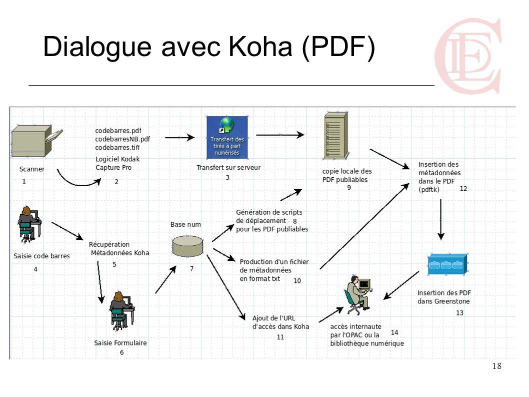 18 Dialogue avec Koha (PDF)