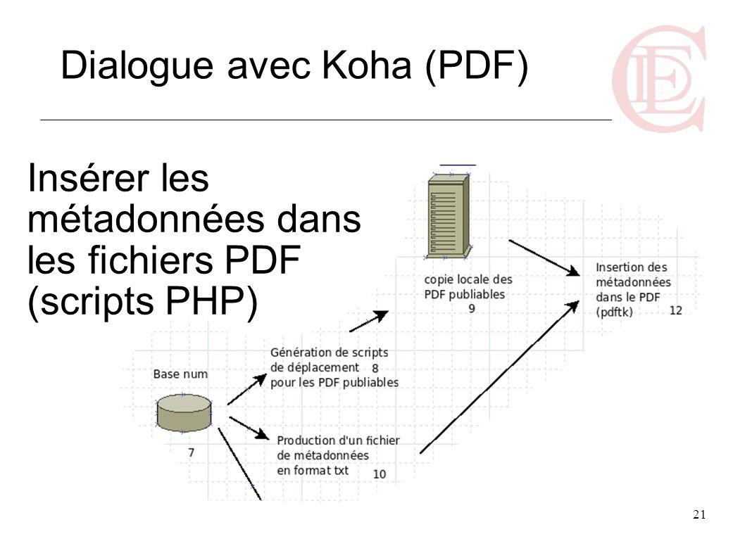 21 Insérer les métadonnées dans les fichiers PDF (scripts PHP) Dialogue avec Koha (PDF)