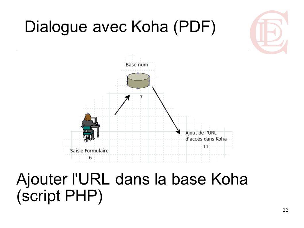 22 Ajouter l'URL dans la base Koha (script PHP) Dialogue avec Koha (PDF)