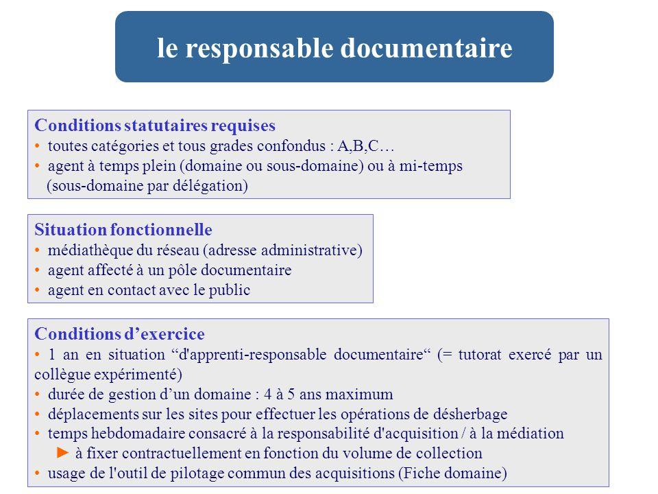 Conditions statutaires requises toutes catégories et tous grades confondus : A,B,C… agent à temps plein (domaine ou sous-domaine) ou à mi-temps (sous-