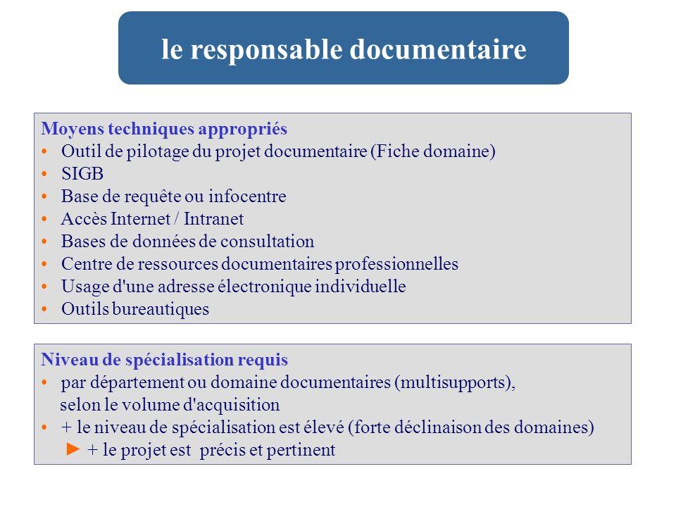 Moyens techniques appropriés Outil de pilotage du projet documentaire (Fiche domaine) SIGB Base de requête ou infocentre Accès Internet / Intranet Bas