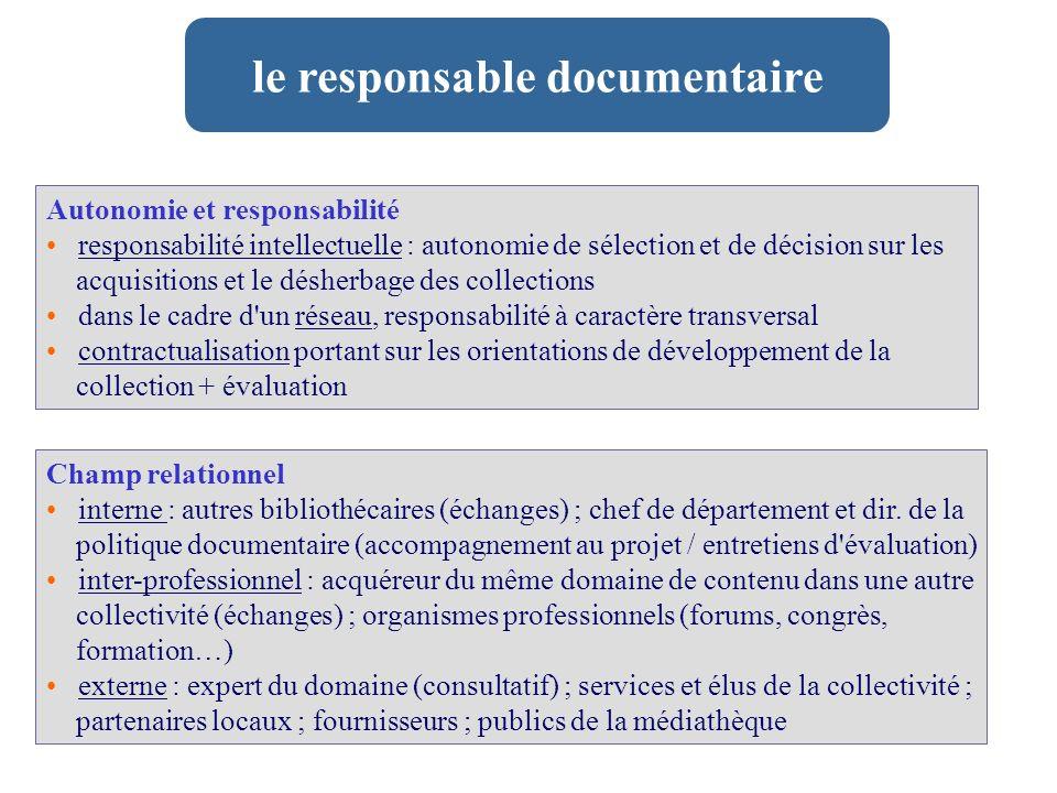 Autonomie et responsabilité responsabilité intellectuelle : autonomie de sélection et de décision sur les acquisitions et le désherbage des collection